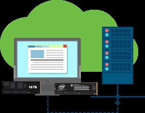 16TB Object - SAP Intro