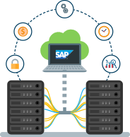 applications image 1 - SAP Intro